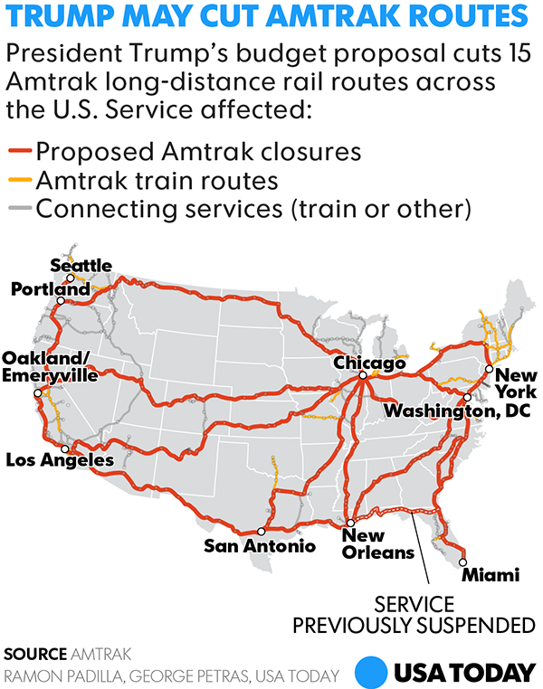 Amtraks Longdistance Train Routes Could Get The Ax - Amtrak map of routes in us