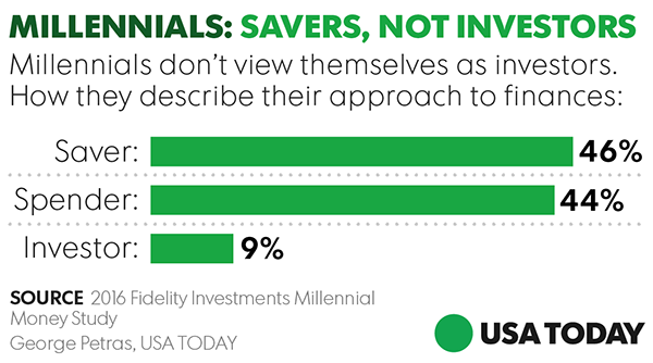 Wall Street to Millennials: Don't fear the stock…