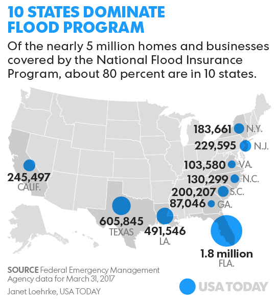 Fema Flood Insurance Quote Unique Flood Insurance How High Should Congress Let Your Rates Rise