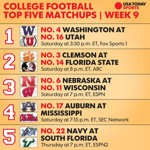 top 25 ncaa football schedule who is playing college football today