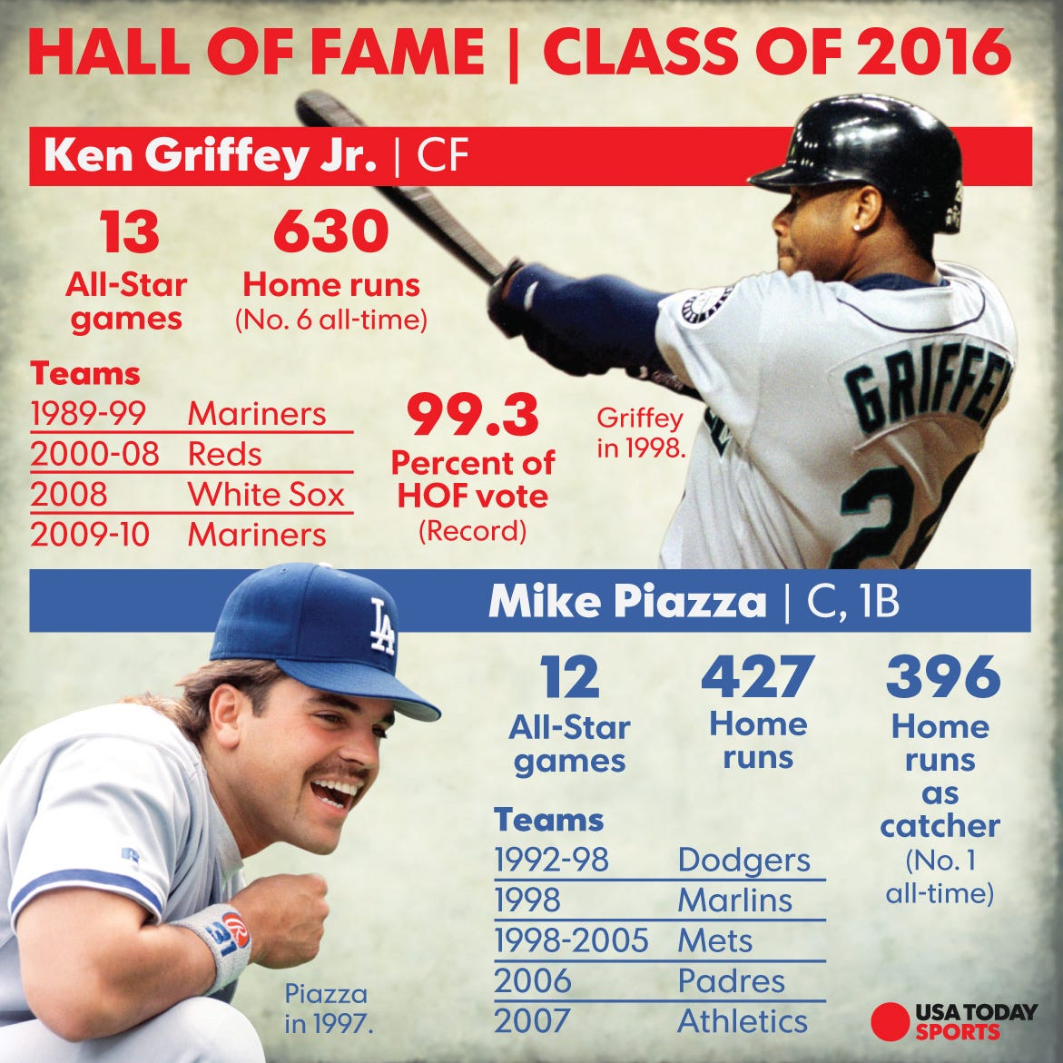 Ken singleton hall of fame