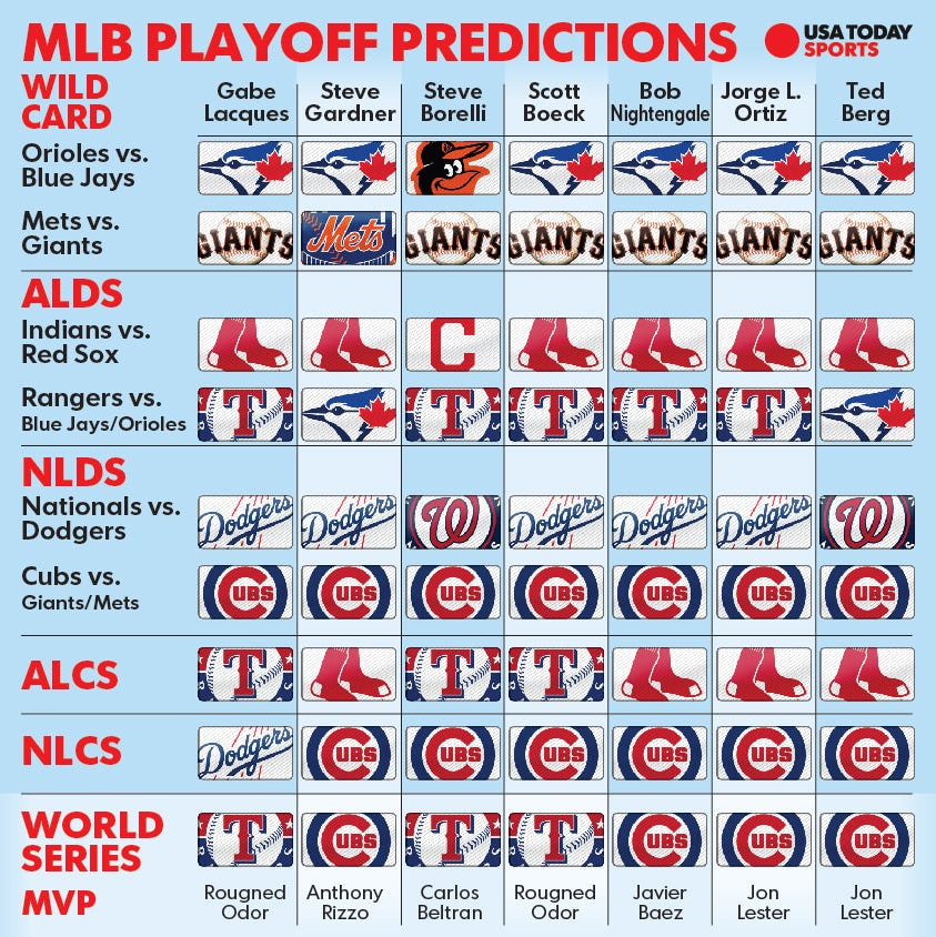 graphic about Red Sox Printable Schedule named Mlb tv set coupon 2018 : Family vacation gasoline station free of charge espresso discount coupons