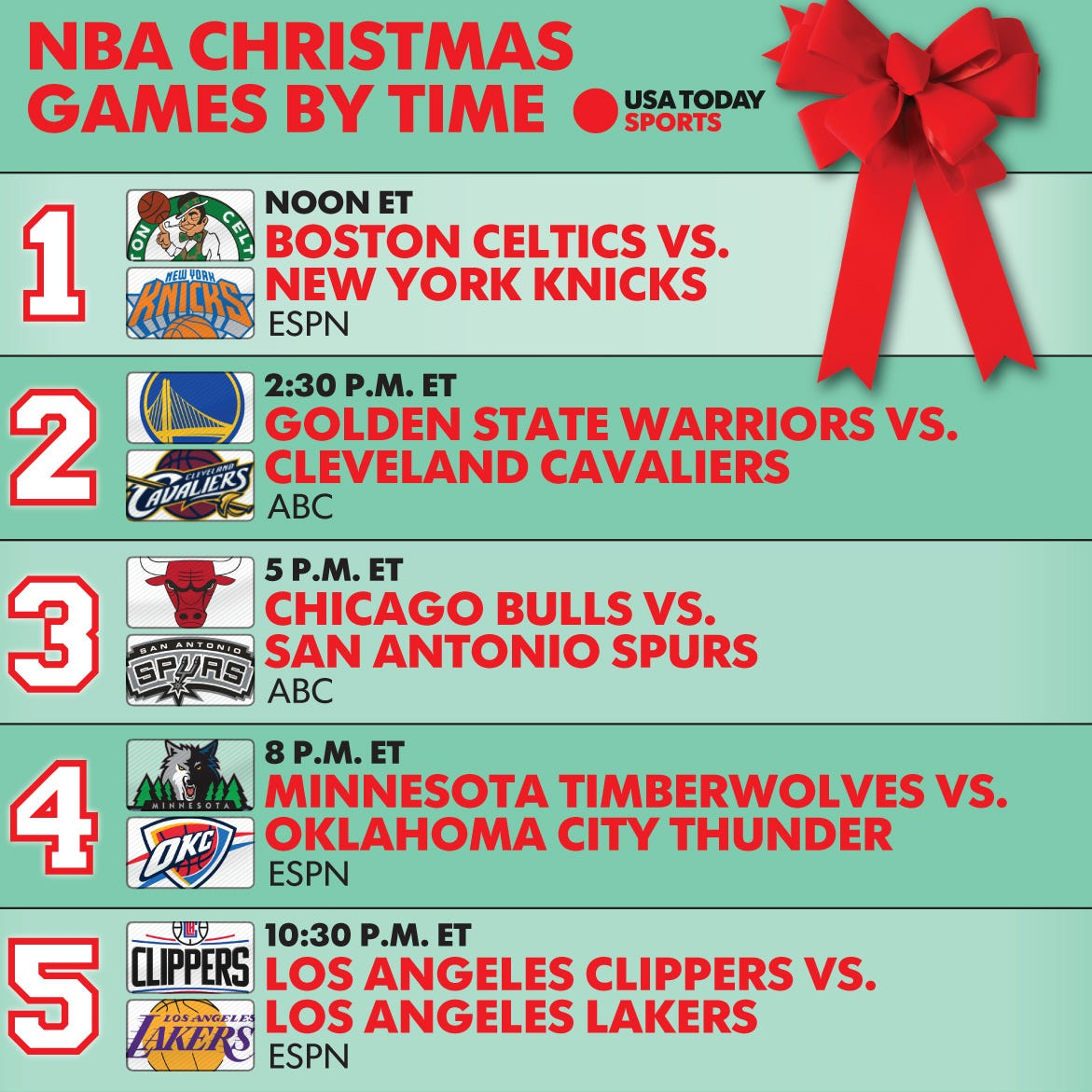 dont go into the day without a little bit of preparation heres everything that you need to know about nba christmas 2016 - Christmas Day Games