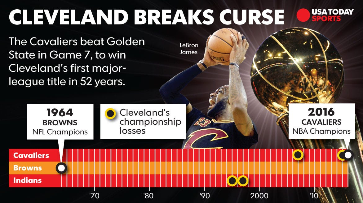 Game 7 of the NBA Finals as it happened