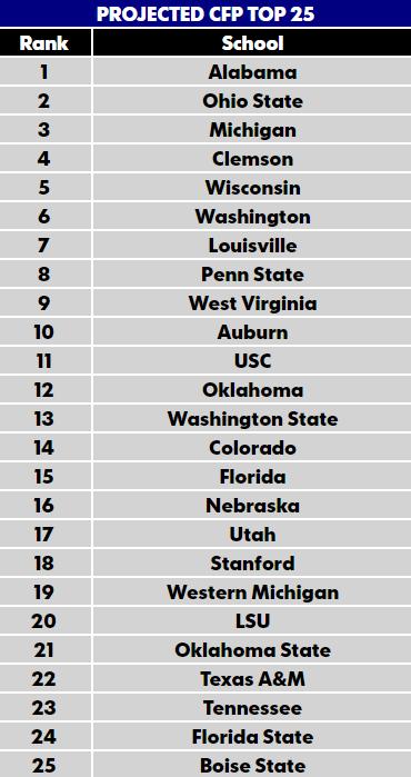playoff top 25 schedule