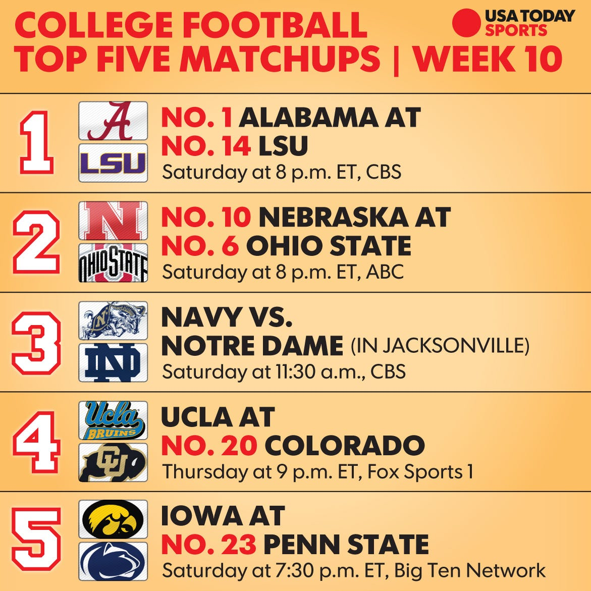 College Football Week 10 Top 25 Schedule Tv Times And
