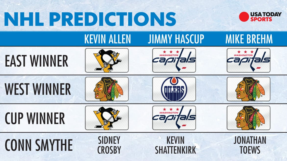nhl stanley cup results