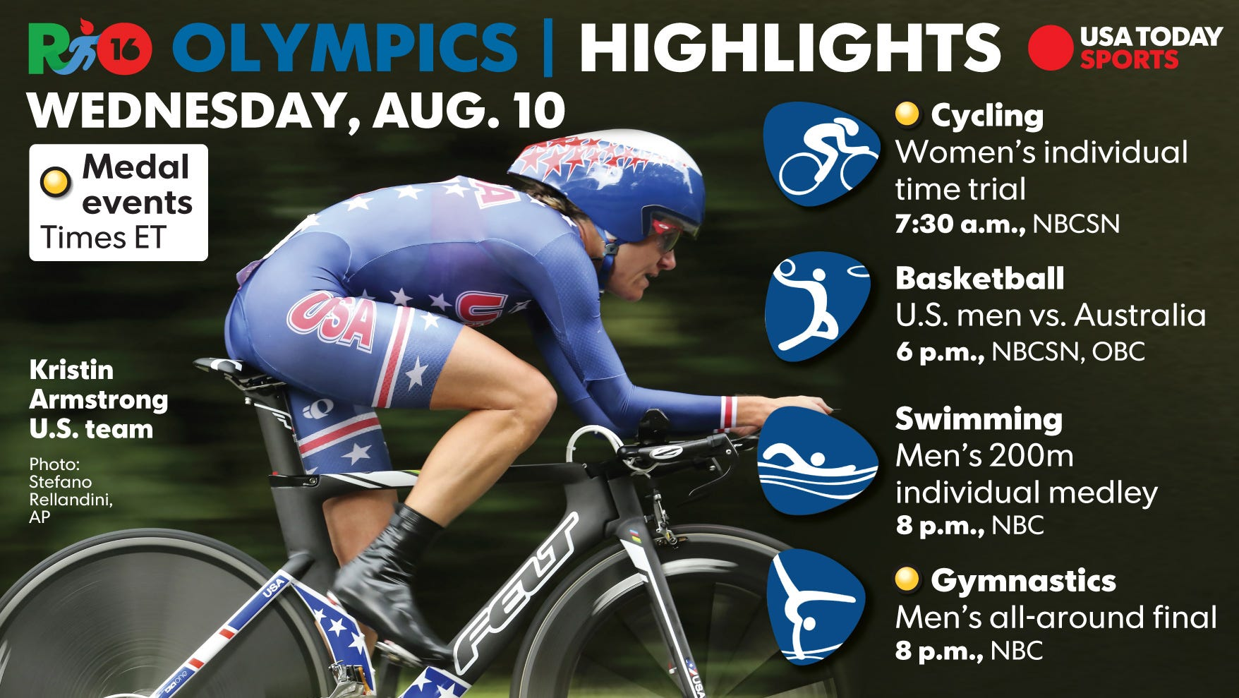 rio 2016: olympics schedule, tv info for wednesday, aug. 10