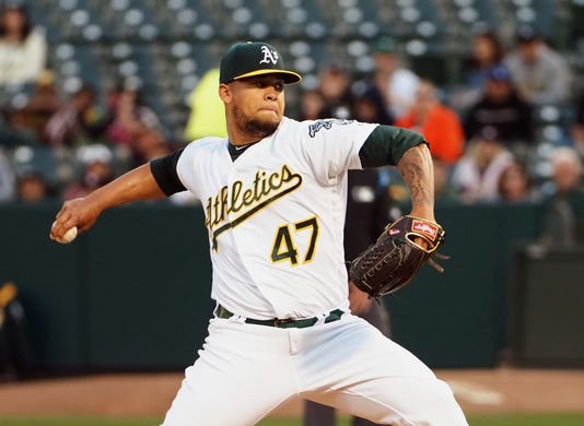 Apr 17, 2019; Oakland, CA, USA; Oakland Athletics starting pitcher Frankie Montas (47) pitches the ball against the Houston Astros during the first inning at Oakland Coliseum. Mandatory Credit: Kelley L Cox-USA TODAY Sports