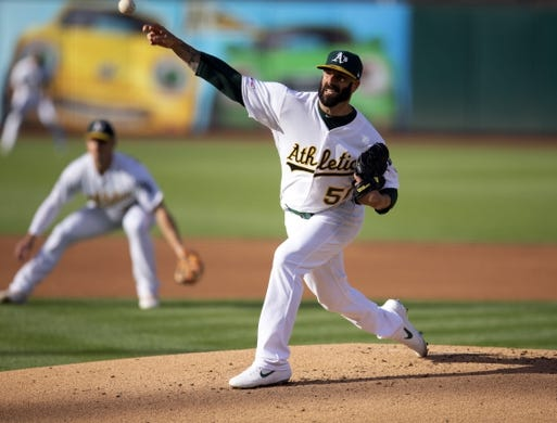 Jul 3, 2019; Oakland, CA, USA; Oakland Athletics starting pitcher Mike Fiers (50) delivers a pitch against the Minnesota Twins during the first inning at Oakland Coliseum. Mandatory Credit: D. Ross Cameron-USA TODAY Sports