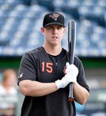 Aug 30, 2019; Kansas City, MO, USA; Baltimore Orioles catcher Chance Sisco (15) takes batting practice before the game against the Kansas City Royals at Kauffman Stadium. Mandatory Credit: Denny Medley-USA TODAY Sports
