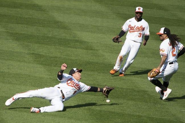 Boston Red Sox at Baltimore Orioles 4/10/21 MLB Picks and Predictions