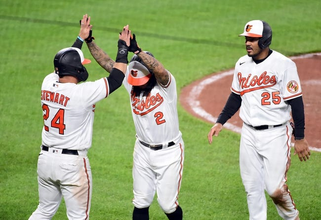 Seattle Mariners at Baltimore Orioles Game 1: 4/15/21 MLB Picks and Prediction