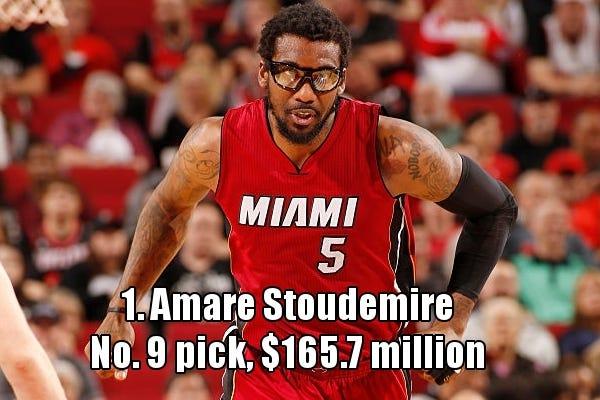 誰是梯隊中NBA生涯總薪金最高的?2002年梯隊篇
