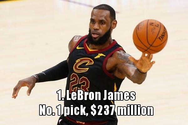 誰是梯隊中NBA生涯總薪金最高的?2003年梯隊篇