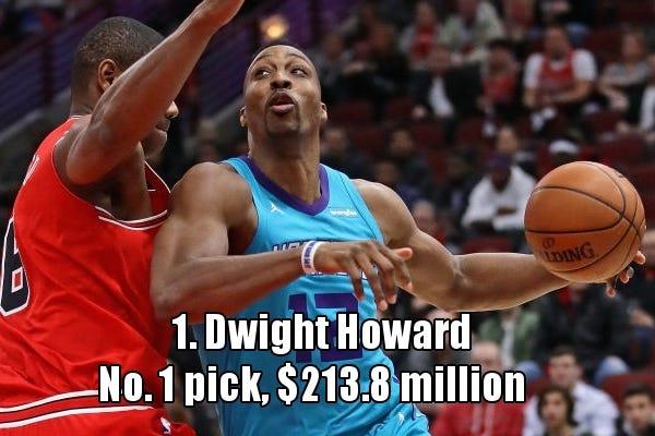 誰是梯隊中NBA生涯總薪金最高的?2004年梯隊篇