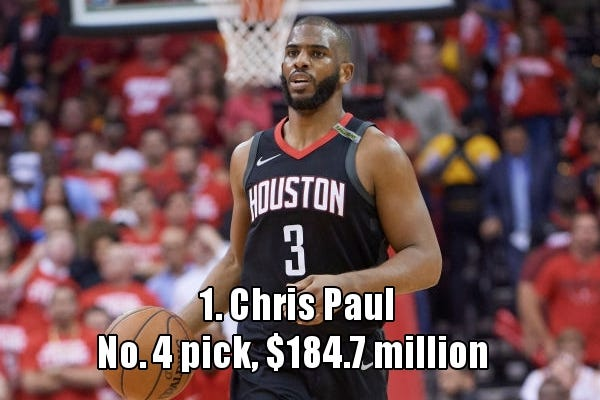 誰是梯隊中NBA生涯總薪金最高的?2005年梯隊篇