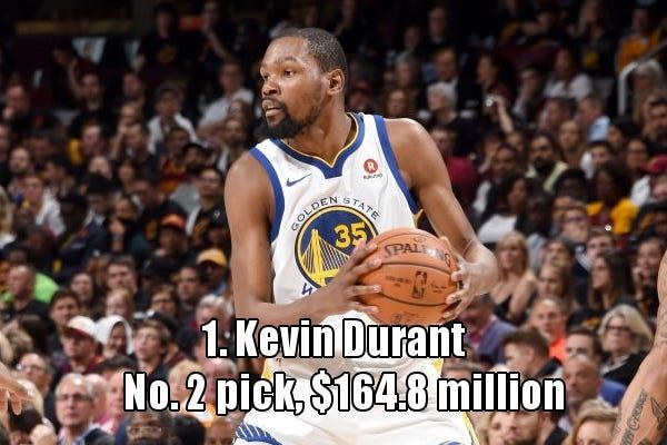誰是梯隊中NBA生涯總薪金最高的?2007年梯隊篇